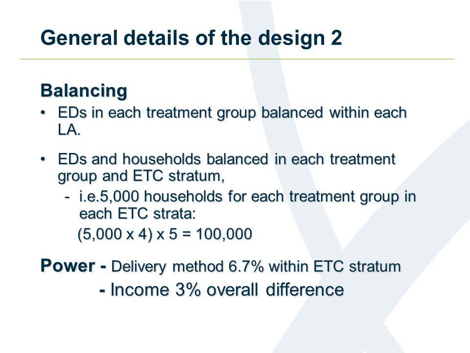 Appendix 3 Table A3: CTES 2007 Test respondents by ETC and LA ETCCamLiverStokeBathCarm Total 1008358125 266 25317842573 252 33372315557 248 43372315557 229 5125103000 228 Total2112672592312551,223