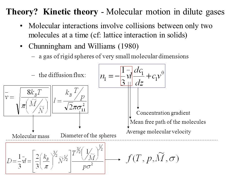 Theory.