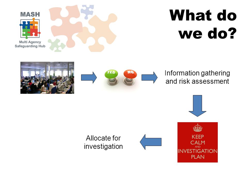 Information gathering and risk assessment Allocate for investigation What do we do?