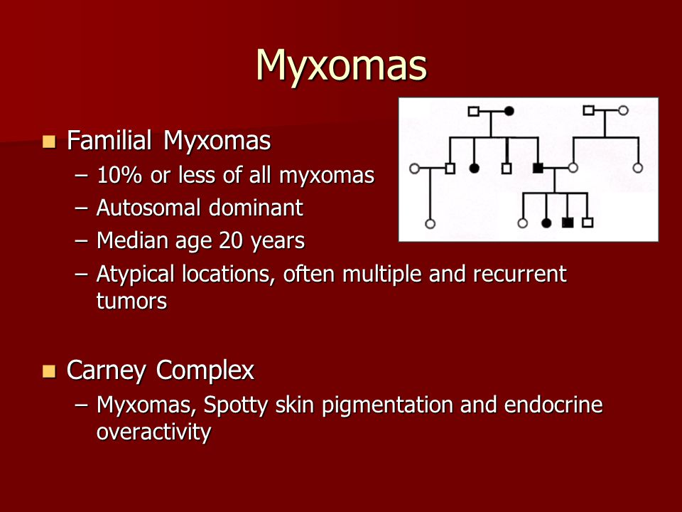 Myxomas Familial Myxomas Familial Myxomas –10% or less of all myxomas –Autosomal dominant –Median age 20 years –Atypical locations, often multiple and