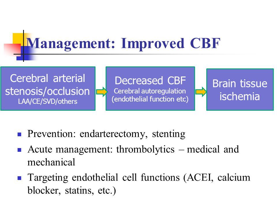 Management: Improved CBF Prevention: endarterectomy, stenting Acute management: thrombolytics – medical and mechanical Targeting endothelial cell functions (ACEI, calcium blocker, statins, etc.) Cerebral arterial stenosis/occlusion LAA/CE/SVD/others Decreased CBF Cerebral autoregulation (endothelial function etc) Brain tissue ischemia