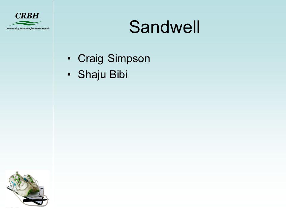 Sandwell Craig Simpson Shaju Bibi