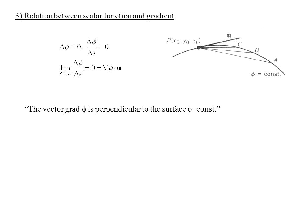 """3) Relation between scalar function and gradient """"The vector grad.  is perpendicular to the surface  =const."""""""