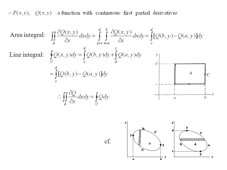 Area integral: Line integral: cf.