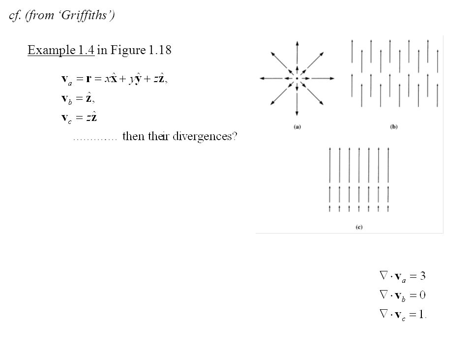 Example 1.4 in Figure 1.18 cf. (from 'Griffiths')