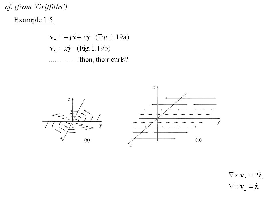 Example 1.5 cf. (from 'Griffiths')