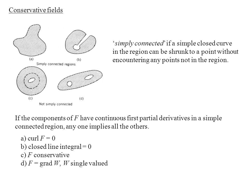Conservative fields 'simply connected' if a simple closed curve in the region can be shrunk to a point without encountering any points not in the regi