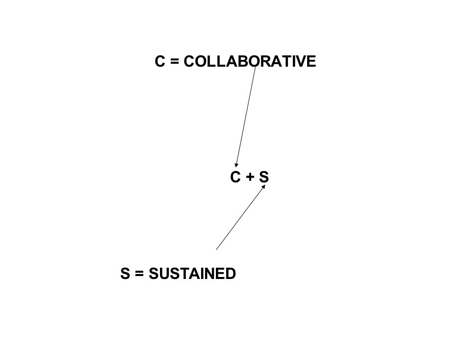 C = COLLABORATIVE R x [C + S] S = SUSTAINED R = RELEVANT