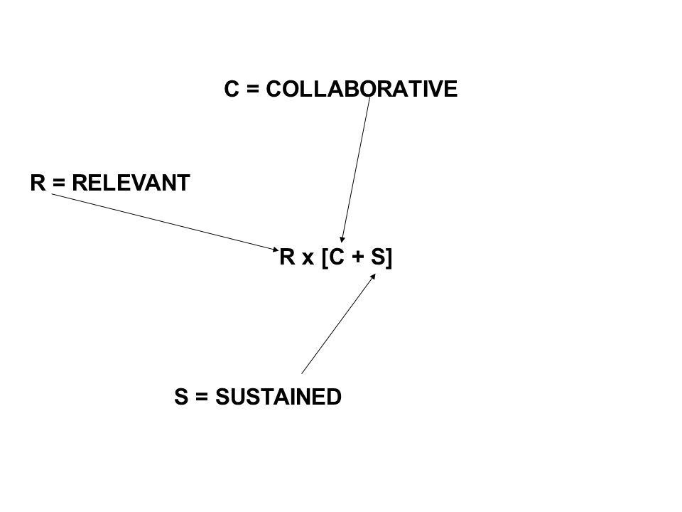 C = COLLABORATIVE R x [C + S] ( V ) S = SUSTAINED R = RELEVANT V = VENUE