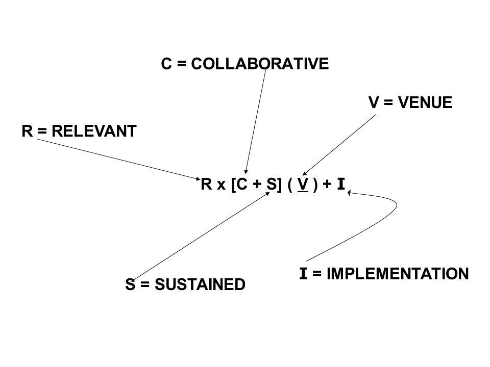 C = COLLABORATIVE R x [C + S] ( V ) + I e S = SUSTAINED R = RELEVANT V = VENUE I = IMPLEMENTATION e = EXPERTISE