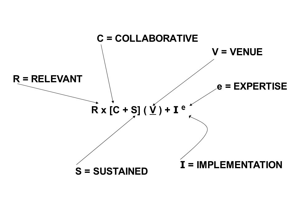 C = COLLABORATIVE R x [C + S] ( V ) + I e S = SUSTAINED R = RELEVANT V = VENUE I = IMPLEMENTATION e = EXPERTISE