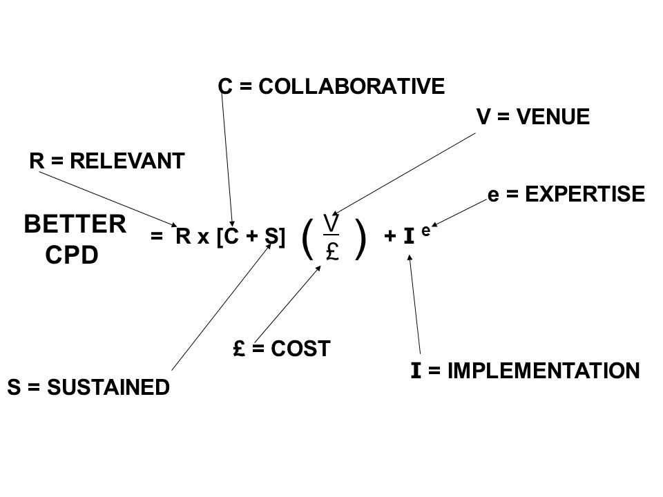 C = COLLABORATIVE = R x [C + S] + I e S = SUSTAINED R = RELEVANT V = VENUE I = IMPLEMENTATION e = EXPERTISE £ = COST BETTER CPD ( V£V£ )