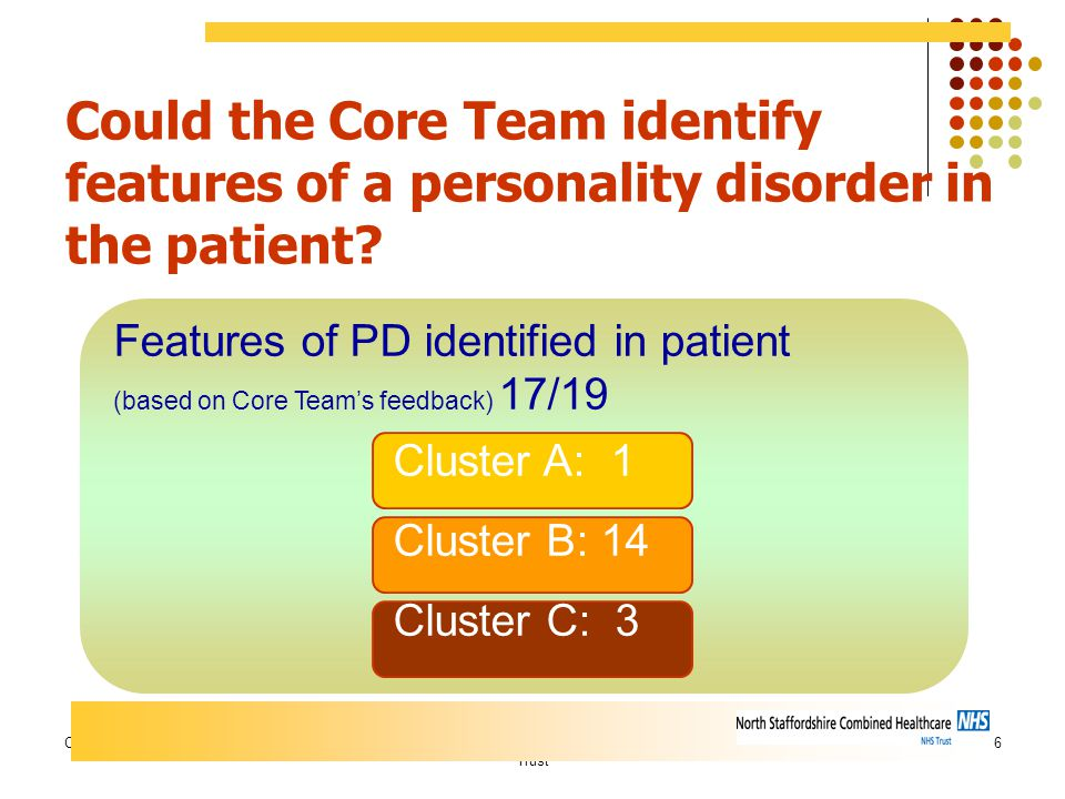CALeamanNorth Staffordshire Combined Healthcare NHS Trust 36 Could the Core Team identify features of a personality disorder in the patient? Features