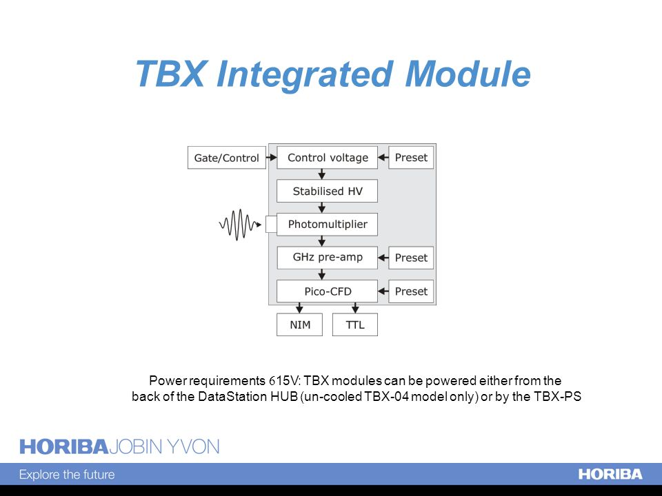 TBX Integrated Module Power requirements  15V: TBX modules can be powered either from the back of the DataStation HUB (un-cooled TBX-04 model only) or by the TBX-PS