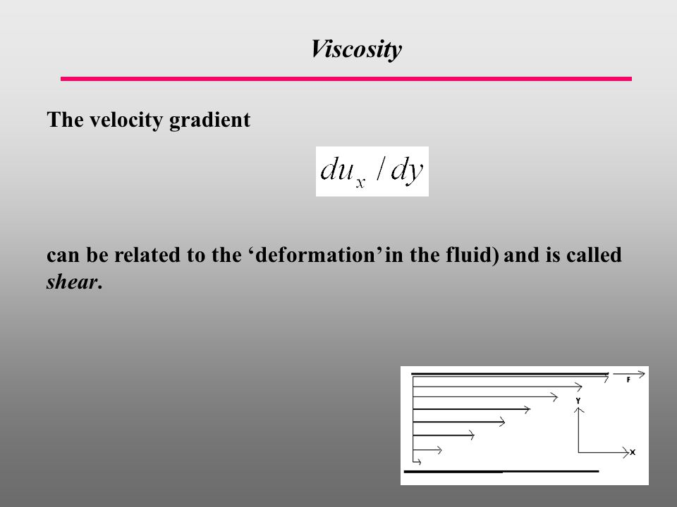 Viscosity The velocity gradient can be related to the 'deformation' in the fluid) and is called shear.