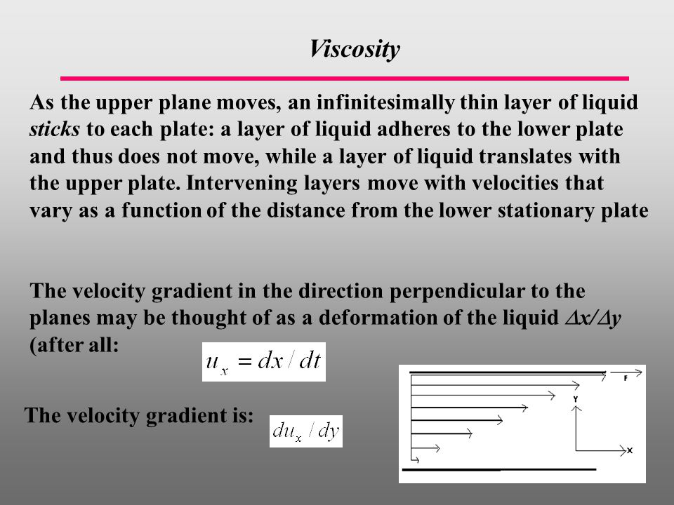 Viscosity As the upper plane moves, an infinitesimally thin layer of liquid sticks to each plate: a layer of liquid adheres to the lower plate and thus does not move, while a layer of liquid translates with the upper plate.