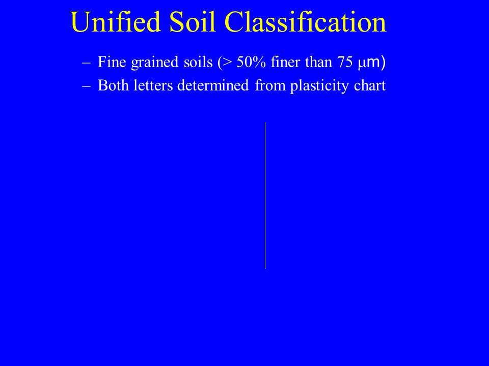 Unified Soil Classification –Fine grained soils (> 50% finer than 75  m) –Both letters determined from plasticity chart