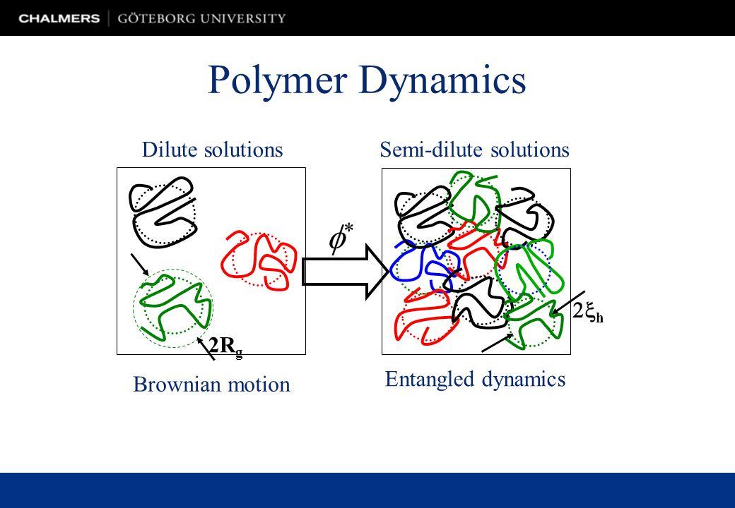 Polymer Dynamics  h 2R g ** Brownian motion Entangled dynamics Semi-dilute solutionsDilute solutions