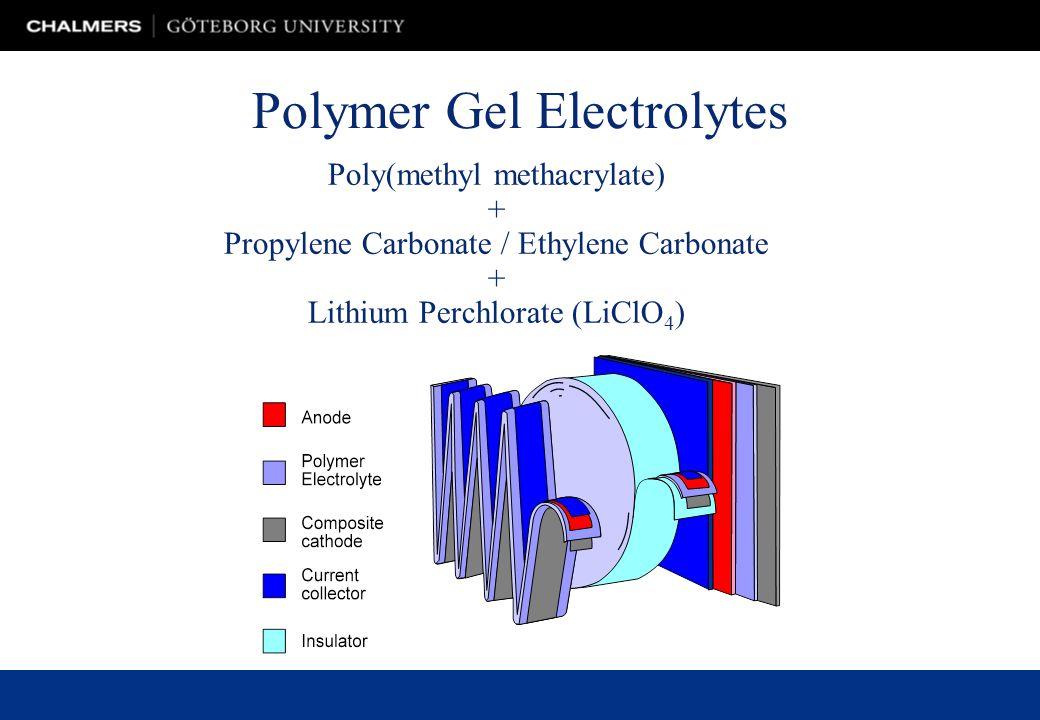 Polymer Gel Electrolytes Poly(methyl methacrylate) + Propylene Carbonate / Ethylene Carbonate + Lithium Perchlorate (LiClO 4 )
