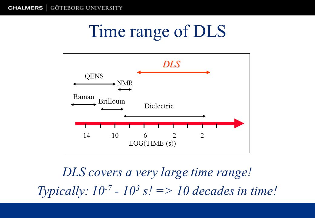 Experimentally accessible wave vectors Q-range:typically 0.6 – 2×10 -3 Å -1 DLS is therefore suitable for diffusional studies of macromolecules, such as polymers and large biomolecules!
