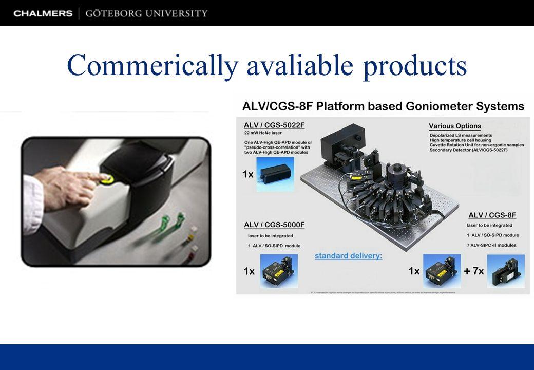 Scientific instruments More laser power.