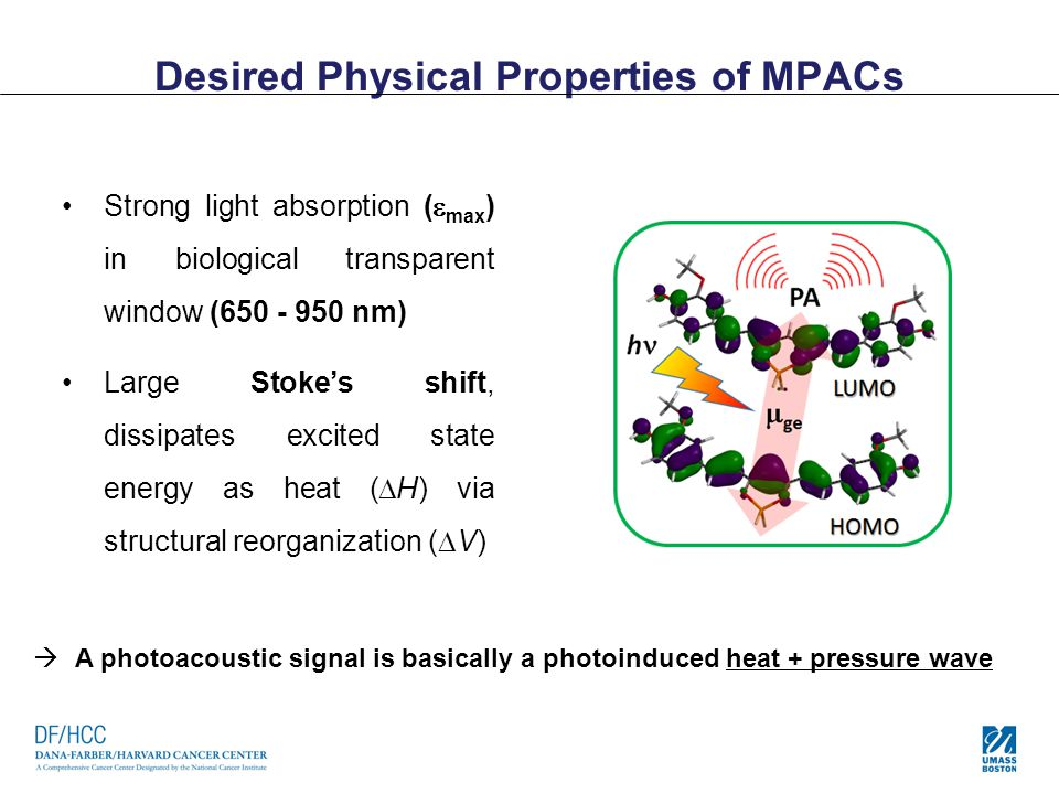 Strong light absorption (  max ) in biological transparent window (650 - 950 nm) Large Stoke's shift, dissipates excited state energy as heat (  H)
