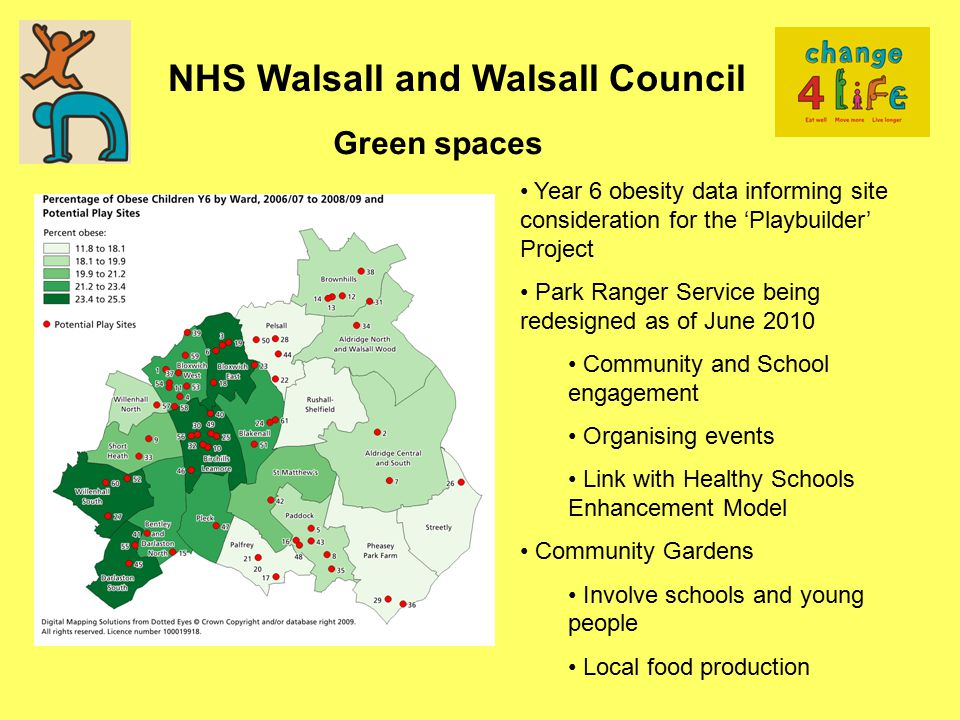 NHS Walsall and Walsall Council Green spaces Year 6 obesity data informing site consideration for the 'Playbuilder' Project Park Ranger Service being redesigned as of June 2010 Community and School engagement Organising events Link with Healthy Schools Enhancement Model Community Gardens Involve schools and young people Local food production