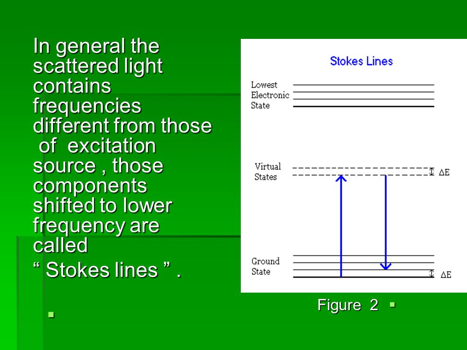 In general the scattered light contains frequencies different from those of excitation source, those components shifted to lower frequency are called Stokes lines .