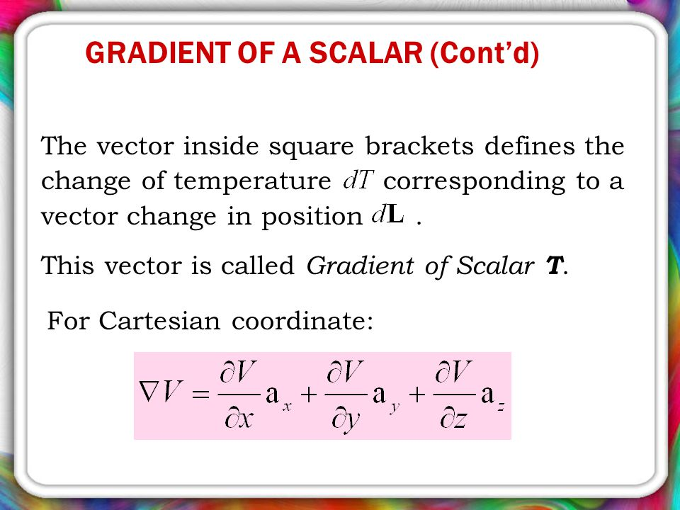 The vector inside square brackets defines the change of temperature corresponding to a vector change in position.