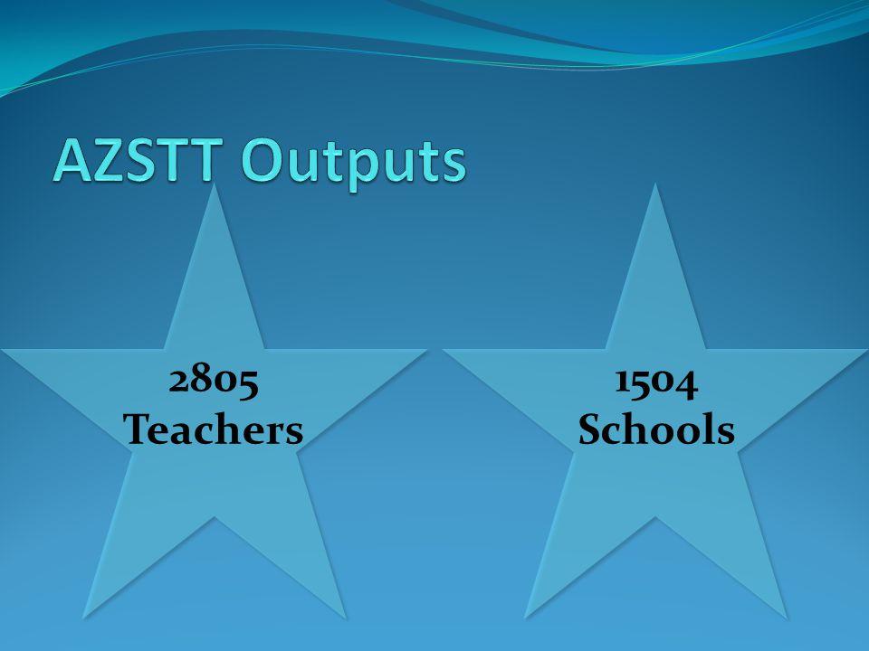 2805 Teachers 1504 Schools