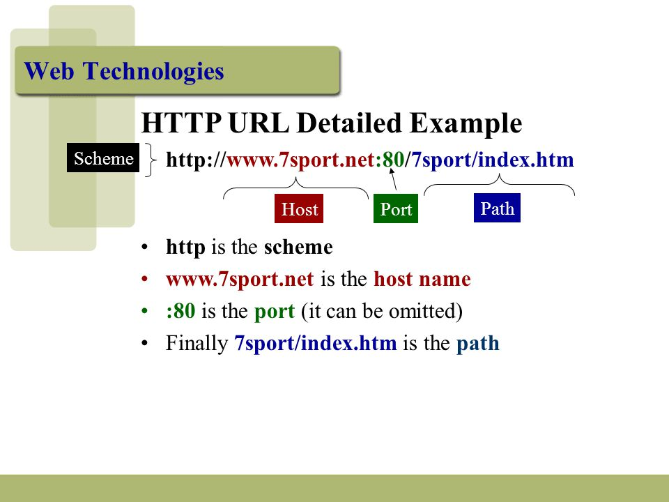 HTTP URL Detailed Example http://www.7sport.net:80/7sport/index.htm Host Path Scheme http is the scheme www.7sport.net is the host name :80 is the port (it can be omitted) Finally 7sport/index.htm is the path Port Web Technologies
