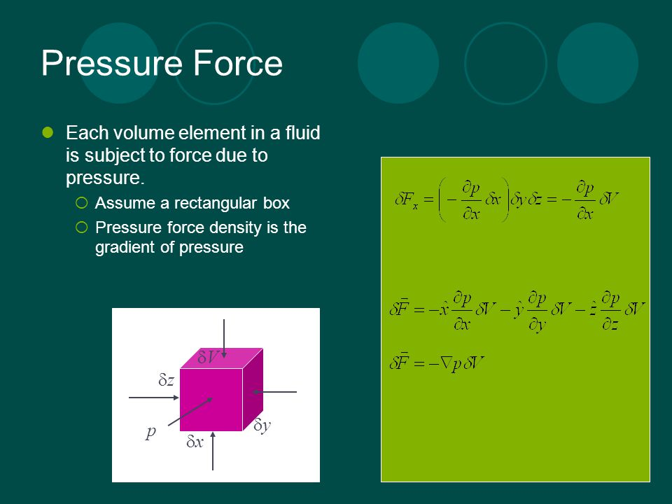 Pressure Force Each volume element in a fluid is subject to force due to pressure.  Assume a rectangular box  Pressure force density is the gradient