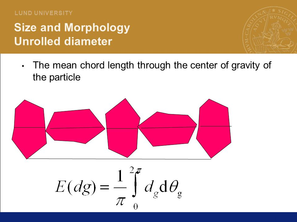 11 L U N D U N I V E R S I T Y Size and Morphology Unrolled diameter The mean chord length through the center of gravity of the particle