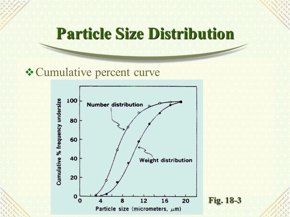 Particle Size Distribution  Log-normal distribution curve Fig. 18-4