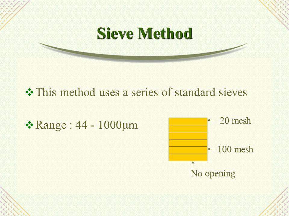 Sieve  Mesh number number of openings per inch  Sieve opening actual size of openings between wires Sieve opening