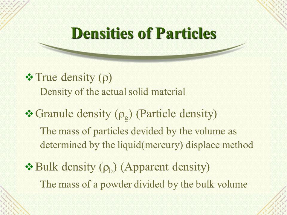 Densities of Particles Bulk densityTap density Granule densityTrue density