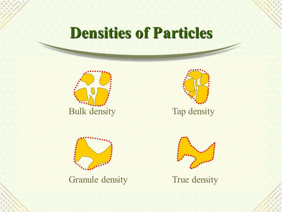 Bulkiness  Bulkiness(bulk) is specific bulk volume, the reciprocal of bulk density