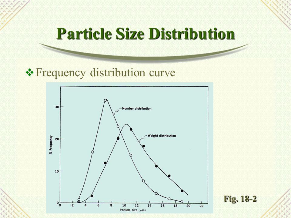 Particle Size Distribution  Cumulative percent curve Fig. 18-3