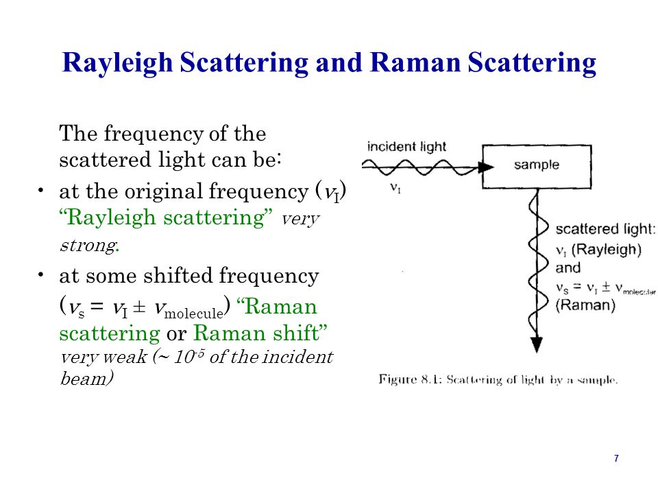 "7 Rayleigh Scattering and Raman Scattering The frequency of the scattered light can be: at the original frequency (ν I ) ""Rayleigh scattering"" very st"