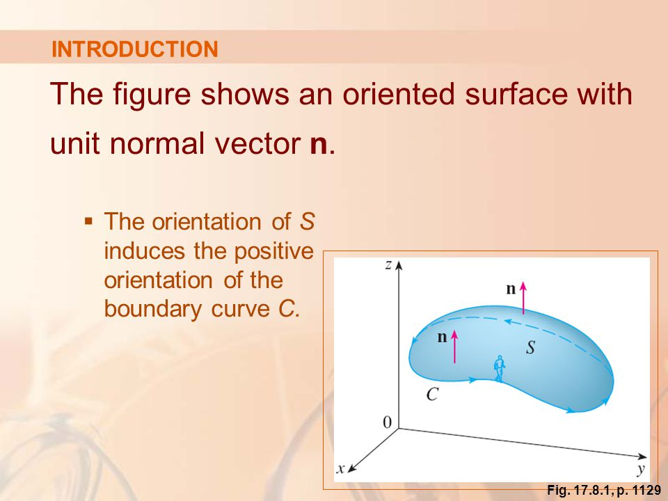 5 INTRODUCTION This means that:  If you walk in the positive direction around C with your head pointing in the direction of n, the surface will always be on your left.