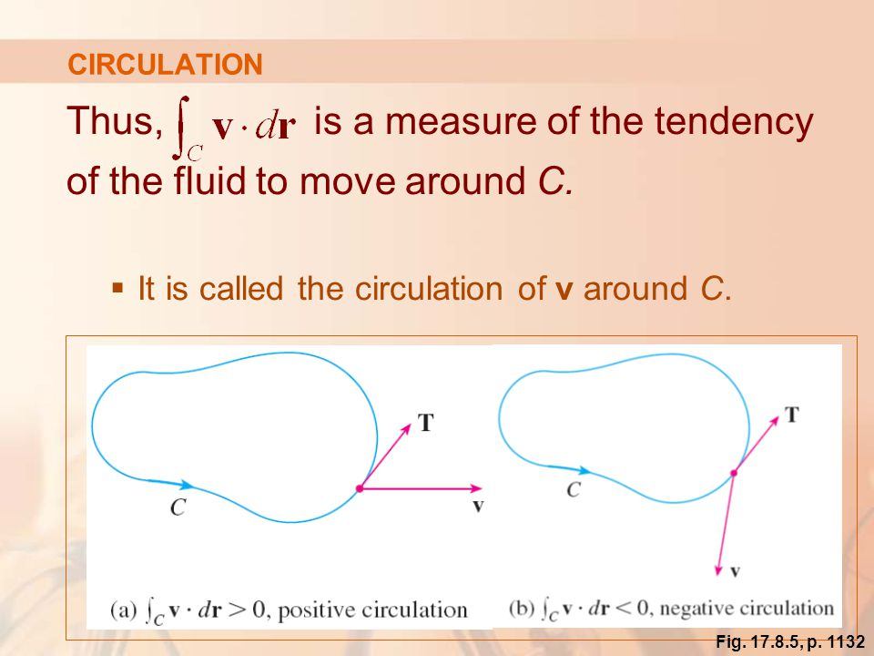 41 CIRCULATION Thus, is a measure of the tendency of the fluid to move around C.
