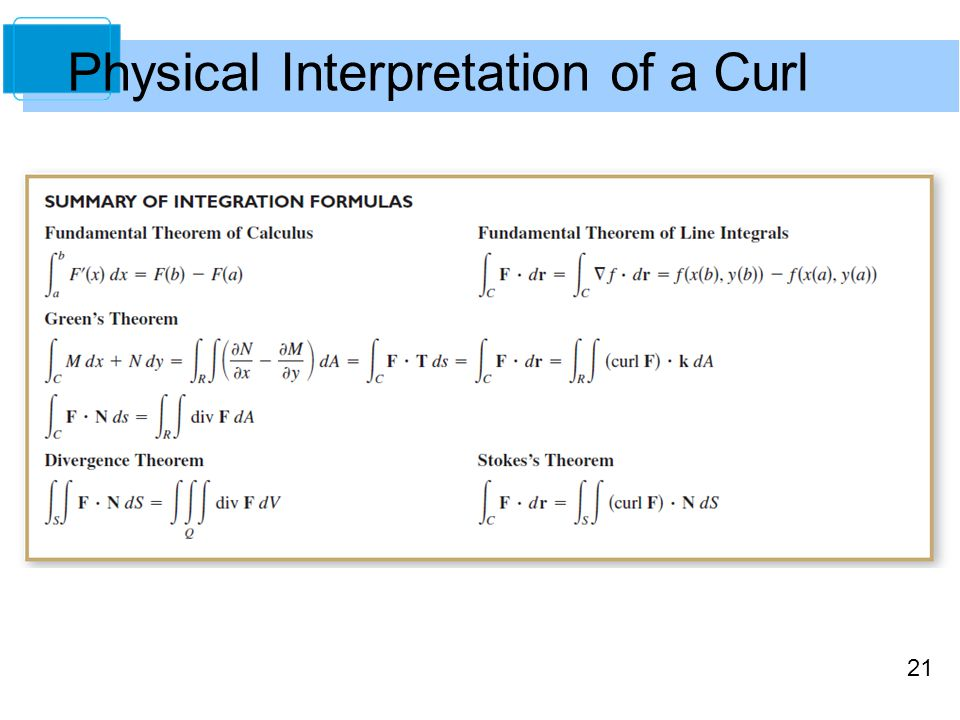 21 Physical Interpretation of a Curl