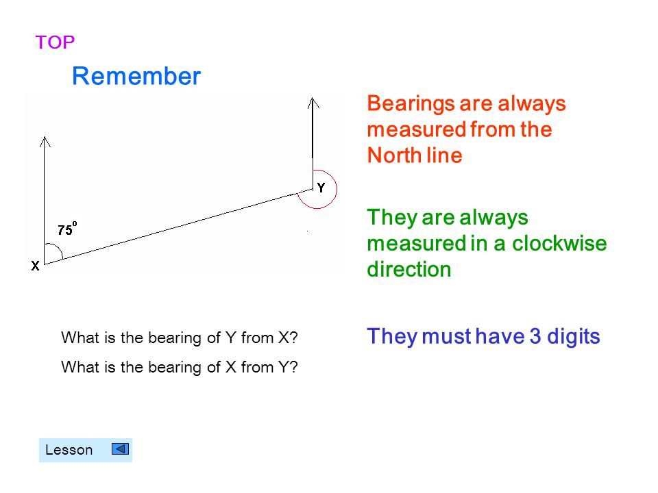Bearings are always measured from the North line Remember They must have 3 digits They are always measured in a clockwise direction What is the bearin