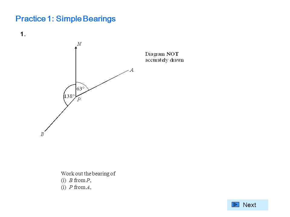 Work out the bearing of (i) B from P, (i) P from A, 1. Practice 1: Simple Bearings Next
