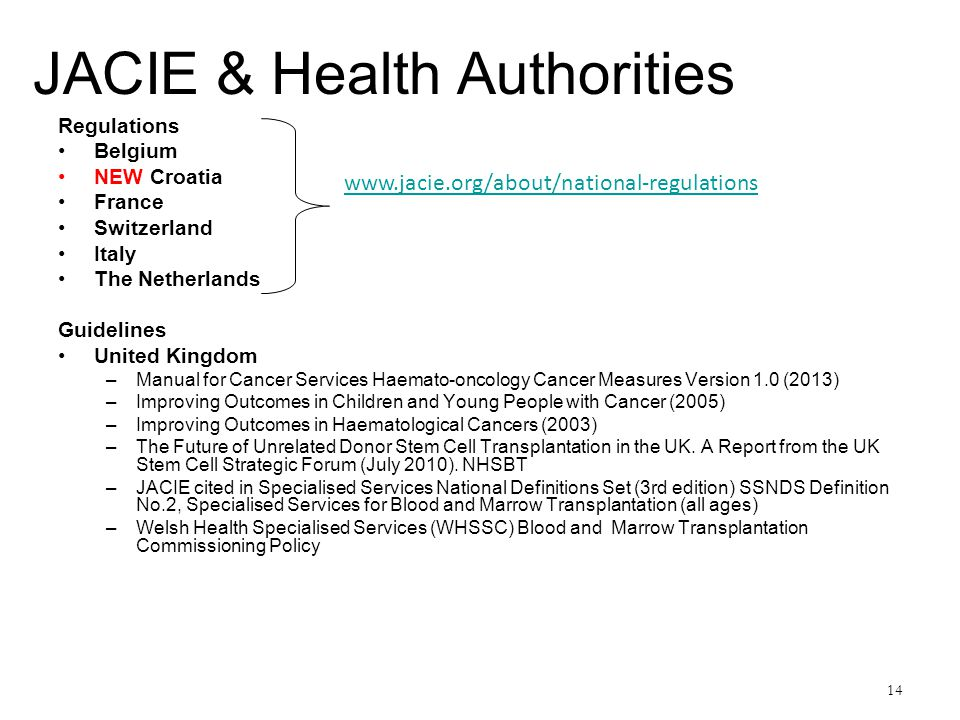 14 JACIE & Health Authorities Regulations Belgium NEW Croatia France Switzerland Italy The Netherlands Guidelines United Kingdom –Manual for Cancer Se