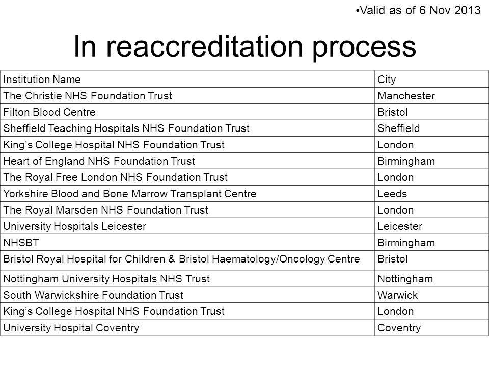 In reaccreditation process Valid as of 6 Nov 2013 Institution NameCity The Christie NHS Foundation TrustManchester Filton Blood CentreBristol Sheffiel