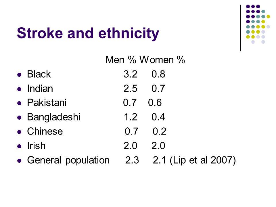Stroke and ethnicity Men % Women % Black 3.2 0.8 Indian 2.5 0.7 Pakistani 0.7 0.6 Bangladeshi 1.2 0.4 Chinese 0.7 0.2 Irish 2.0 2.0 General population