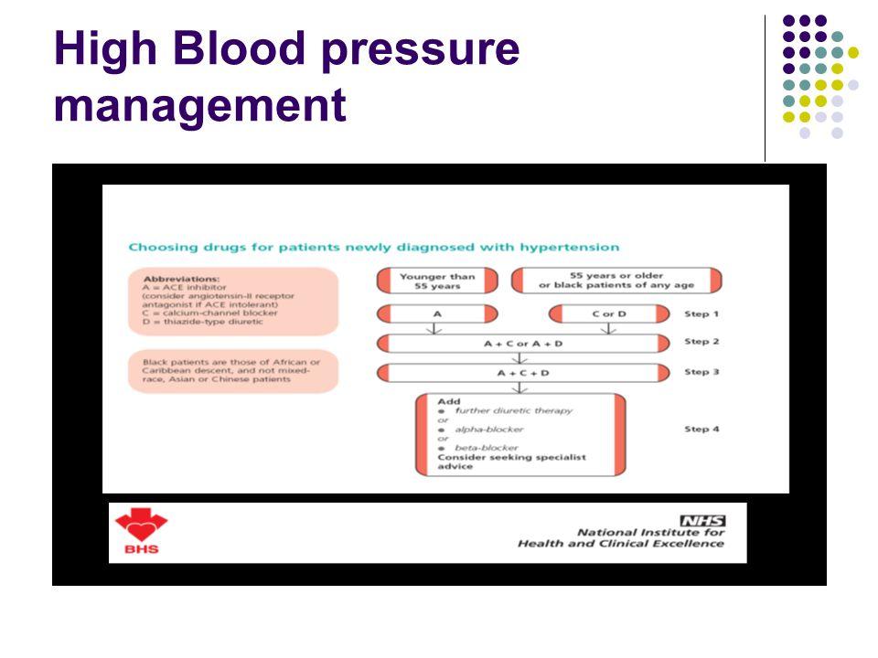 High Blood pressure management