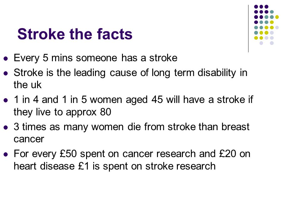Stroke the facts Every 5 mins someone has a stroke Stroke is the leading cause of long term disability in the uk 1 in 4 and 1 in 5 women aged 45 will