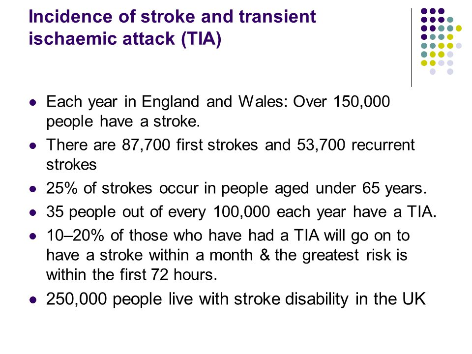 Incidence of stroke and transient ischaemic attack (TIA) Each year in England and Wales: Over 150,000 people have a stroke. There are 87,700 first str